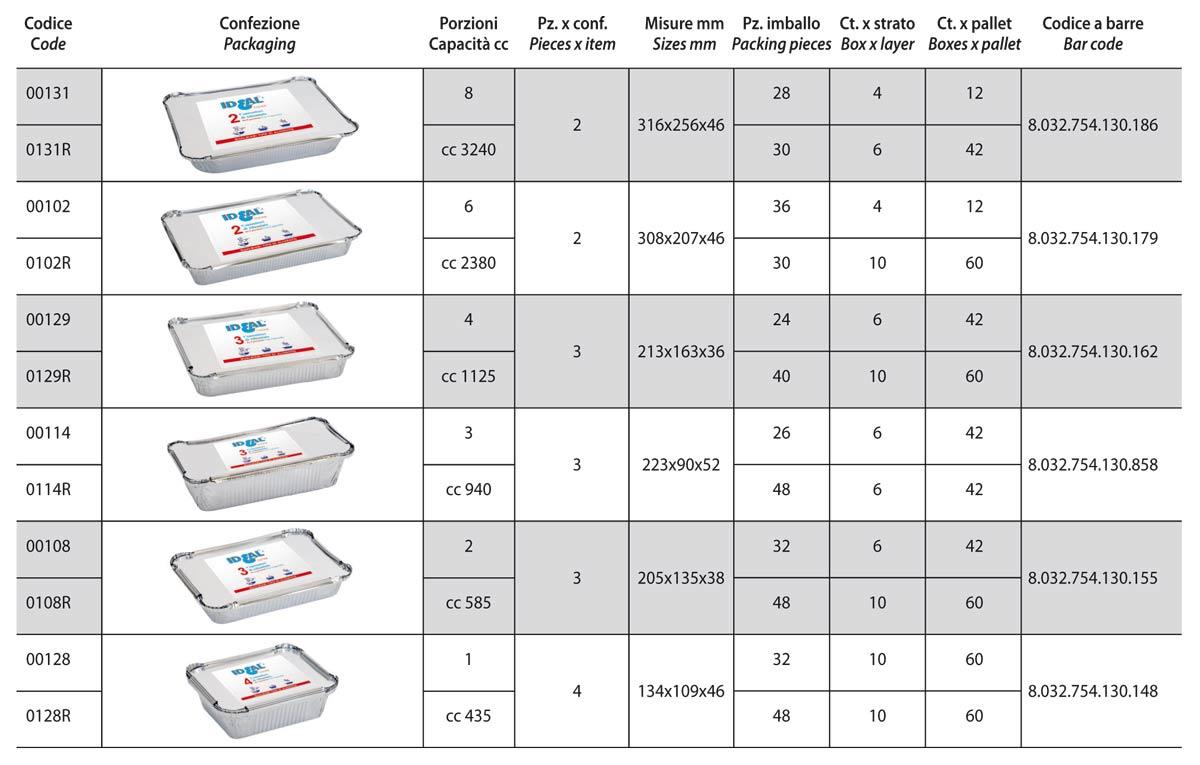 tabella-contenitori-alluminio-con-coperchio-web