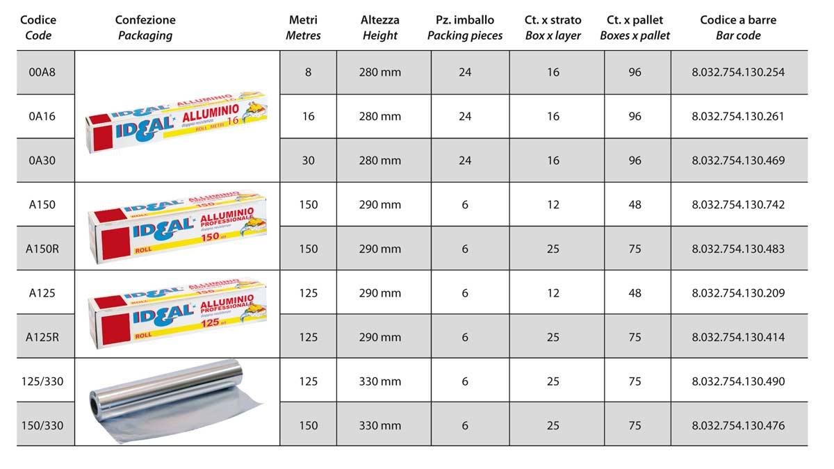 tabella-lioncart-alluminio-professionale-web